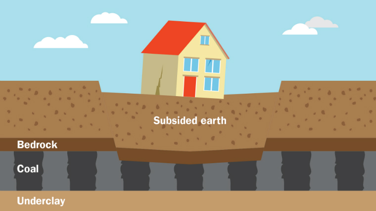 Subsidence Damage Insurance Claim